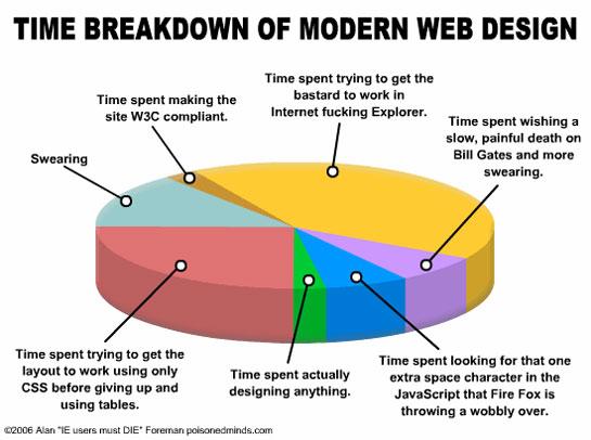 webbreakdown.jpg